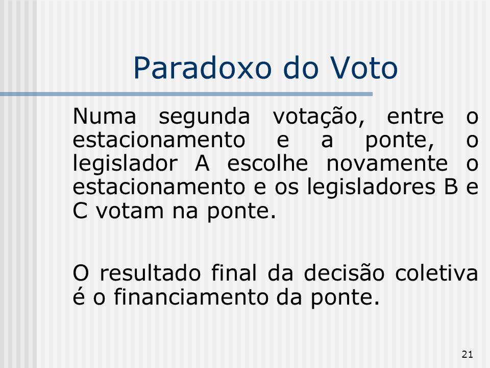 21 Paradoxo do Voto Numa segunda votação, entre o estacionamento e a ponte, o legislador A escolhe novamente o estacionamento e os legisladores B e C votam na ponte.