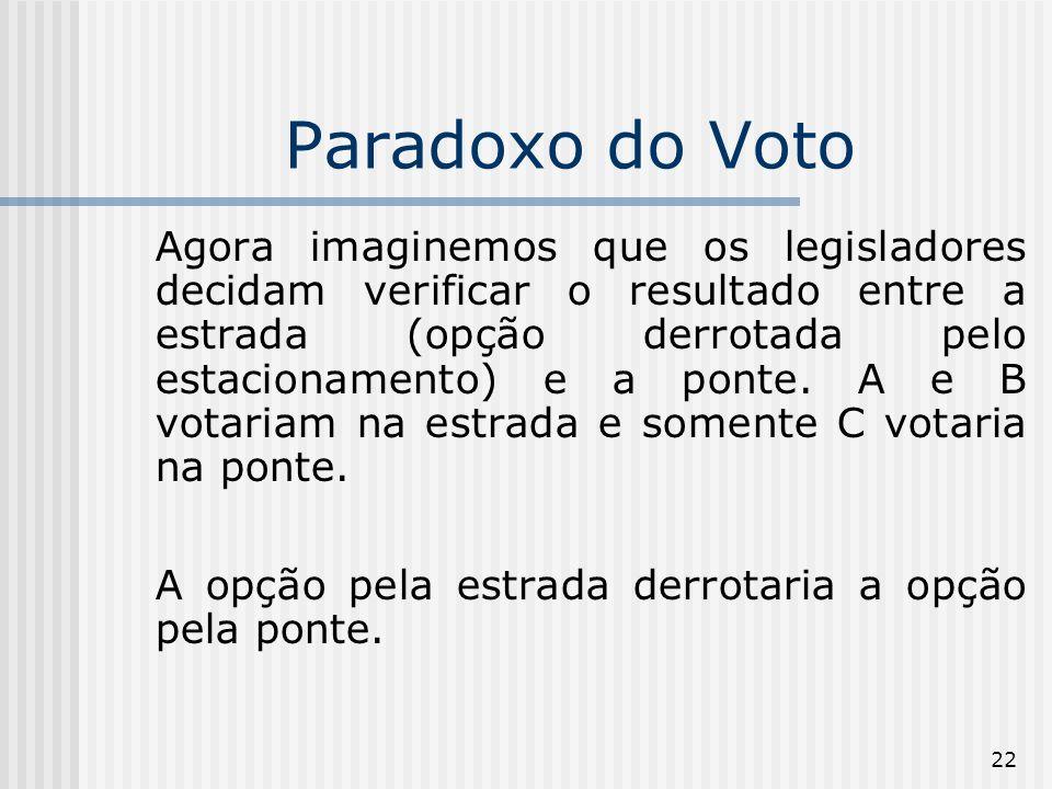 22 Paradoxo do Voto Agora imaginemos que os legisladores decidam verificar o resultado entre a estrada (opção derrotada pelo estacionamento) e a ponte.