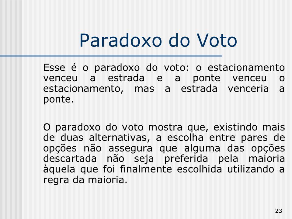 23 Paradoxo do Voto Esse é o paradoxo do voto: o estacionamento venceu a estrada e a ponte venceu o estacionamento, mas a estrada venceria a ponte.