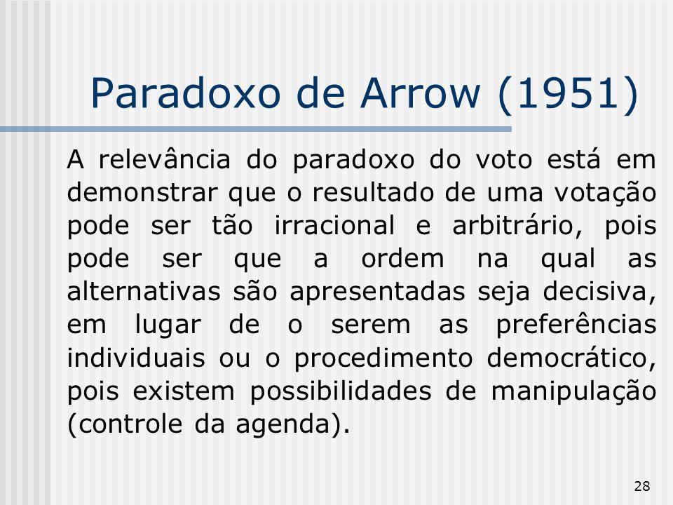 28 Paradoxo de Arrow (1951) A relevância do paradoxo do voto está em demonstrar que o resultado de uma votação pode ser tão irracional e arbitrário, pois pode ser que a ordem na qual as alternativas são apresentadas seja decisiva, em lugar de o serem as preferências individuais ou o procedimento democrático, pois existem possibilidades de manipulação (controle da agenda).