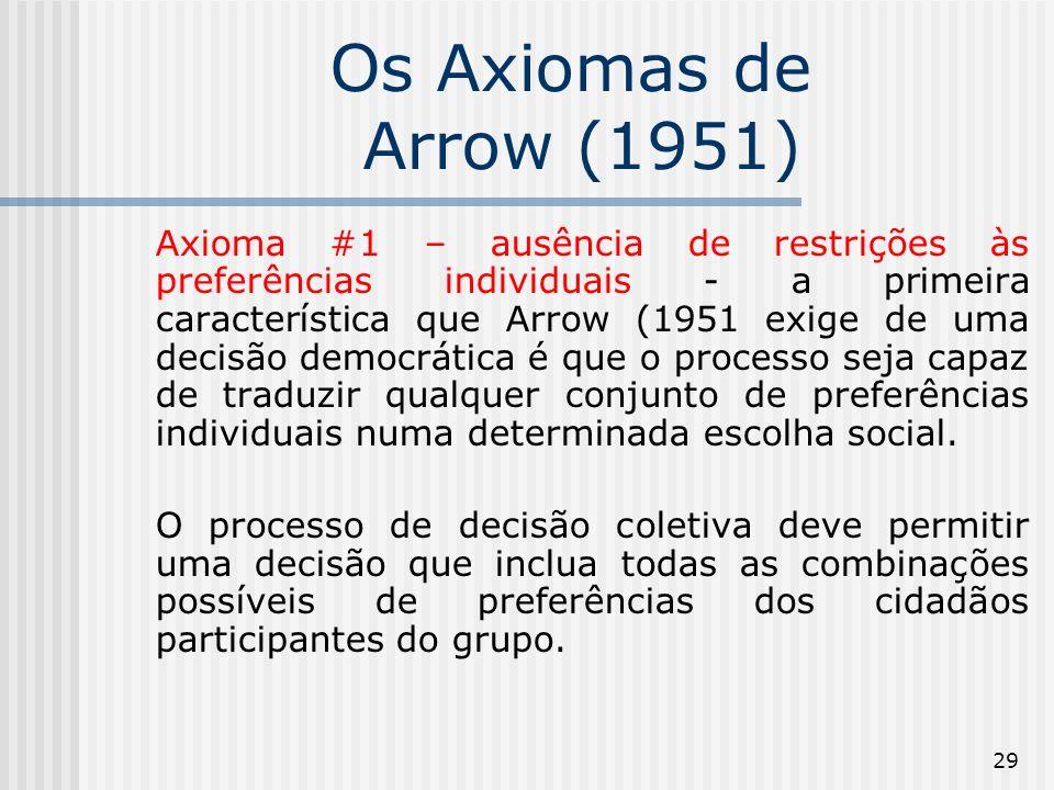 29 Os Axiomas de Arrow (1951) Axioma #1 – ausência de restrições às preferências individuais - a primeira característica que Arrow (1951 exige de uma decisão democrática é que o processo seja capaz de traduzir qualquer conjunto de preferências individuais numa determinada escolha social.