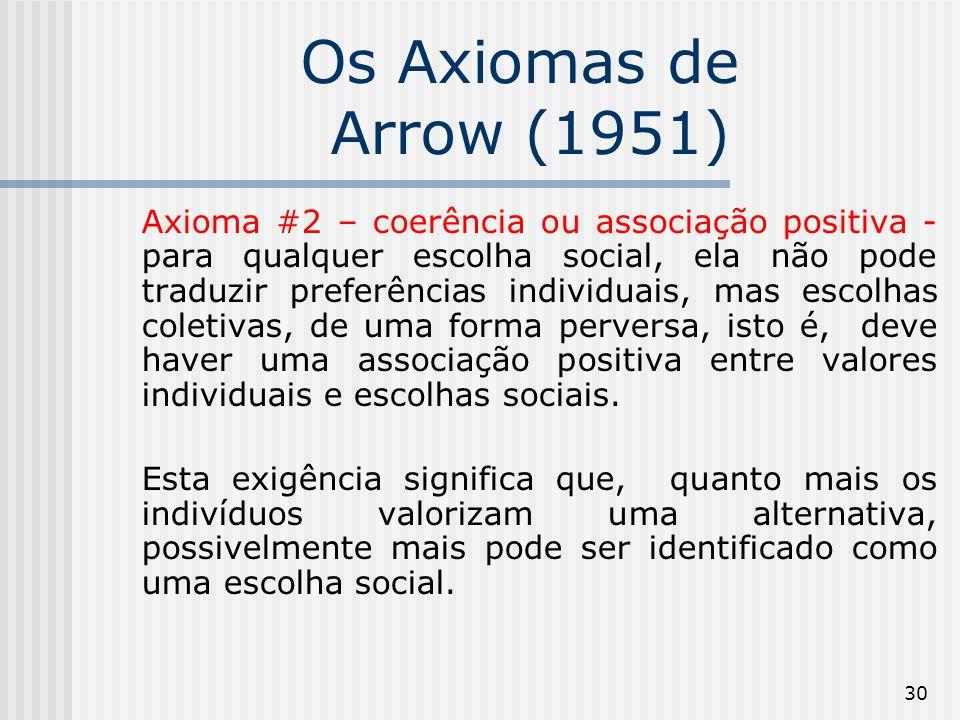 30 Os Axiomas de Arrow (1951) Axioma #2 – coerência ou associação positiva - para qualquer escolha social, ela não pode traduzir preferências individuais, mas escolhas coletivas, de uma forma perversa, isto é, deve haver uma associação positiva entre valores individuais e escolhas sociais.