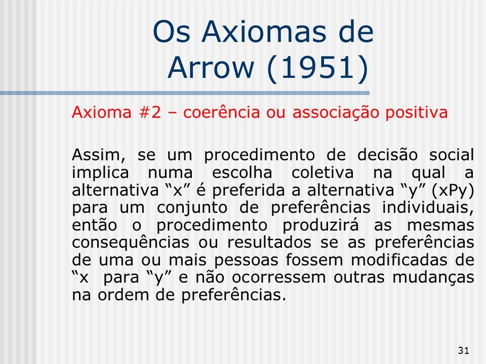 31 Os Axiomas de Arrow (1951) Axioma #2 – coerência ou associação positiva Assim, se um procedimento de decisão social implica numa escolha coletiva na qual a alternativa x é preferida a alternativa y (xPy) para um conjunto de preferências individuais, então o procedimento produzirá as mesmas consequências ou resultados se as preferências de uma ou mais pessoas fossem modificadas de x para y e não ocorressem outras mudanças na ordem de preferências.