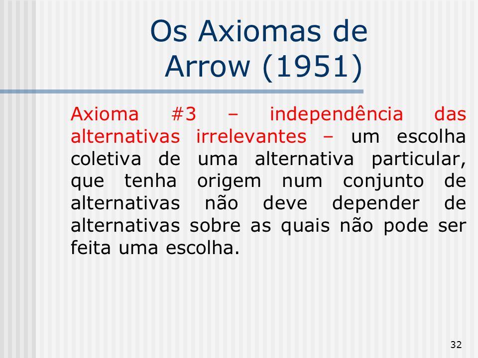 32 Os Axiomas de Arrow (1951) Axioma #3 – independência das alternativas irrelevantes – um escolha coletiva de uma alternativa particular, que tenha origem num conjunto de alternativas não deve depender de alternativas sobre as quais não pode ser feita uma escolha.