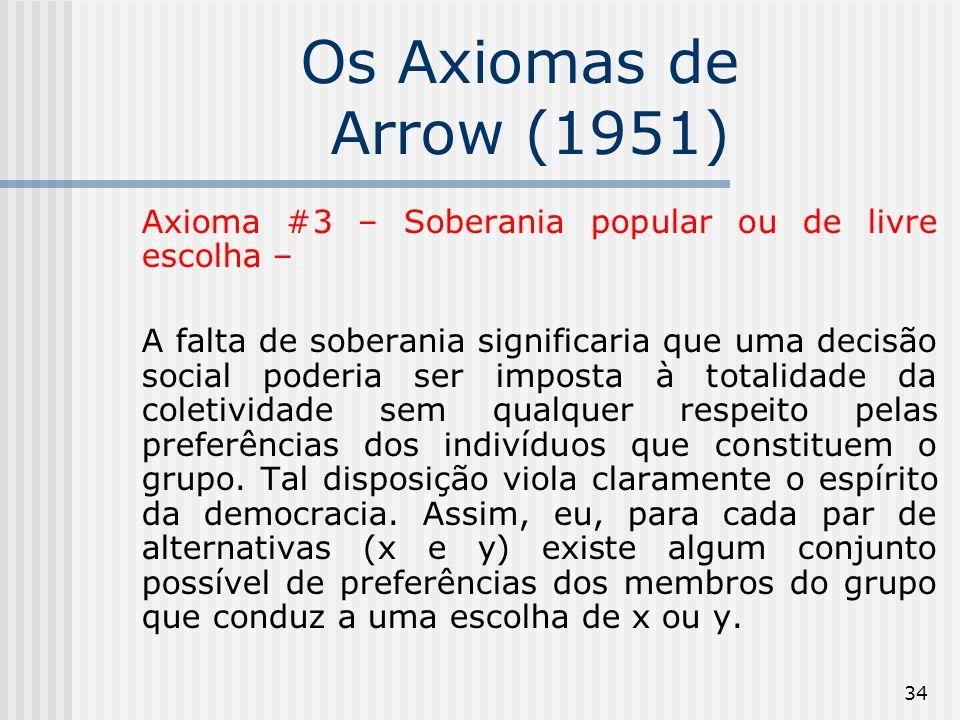34 Os Axiomas de Arrow (1951) Axioma #3 – Soberania popular ou de livre escolha – A falta de soberania significaria que uma decisão social poderia ser imposta à totalidade da coletividade sem qualquer respeito pelas preferências dos indivíduos que constituem o grupo.