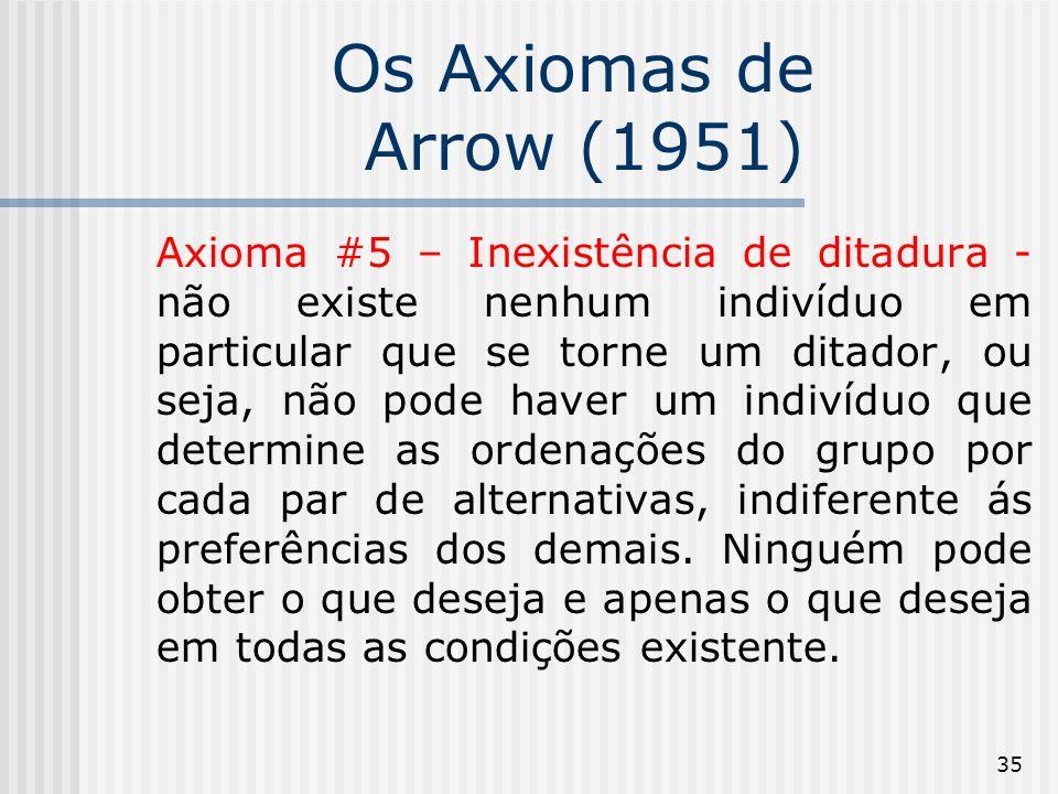 35 Os Axiomas de Arrow (1951) Axioma #5 – Inexistência de ditadura - não existe nenhum indivíduo em particular que se torne um ditador, ou seja, não pode haver um indivíduo que determine as ordenações do grupo por cada par de alternativas, indiferente ás preferências dos demais.