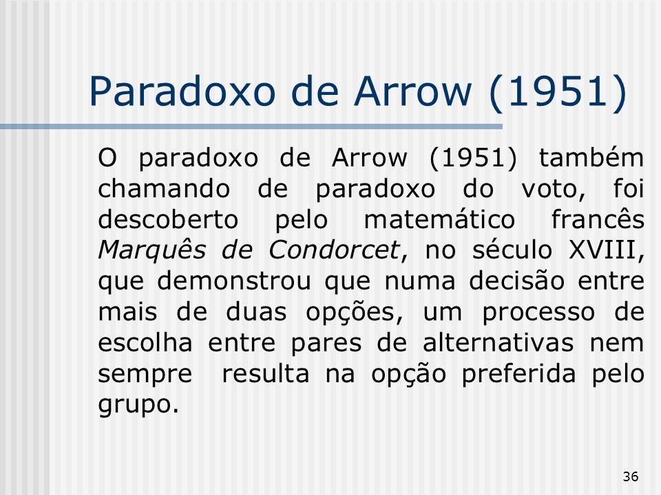 36 Paradoxo de Arrow (1951) O paradoxo de Arrow (1951) também chamando de paradoxo do voto, foi descoberto pelo matemático francês Marquês de Condorcet, no século XVIII, que demonstrou que numa decisão entre mais de duas opções, um processo de escolha entre pares de alternativas nem sempre resulta na opção preferida pelo grupo.