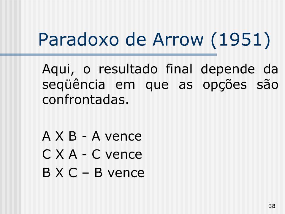38 Paradoxo de Arrow (1951) Aqui, o resultado final depende da seqüência em que as opções são confrontadas.