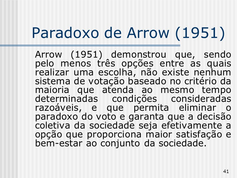41 Paradoxo de Arrow (1951) Arrow (1951) demonstrou que, sendo pelo menos três opções entre as quais realizar uma escolha, não existe nenhum sistema de votação baseado no critério da maioria que atenda ao mesmo tempo determinadas condições consideradas razoáveis, e que permita eliminar o paradoxo do voto e garanta que a decisão coletiva da sociedade seja efetivamente a opção que proporciona maior satisfação e bem-estar ao conjunto da sociedade.