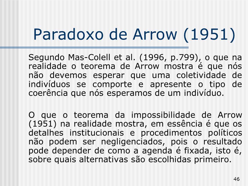 46 Paradoxo de Arrow (1951) Segundo Mas-Colell et al.