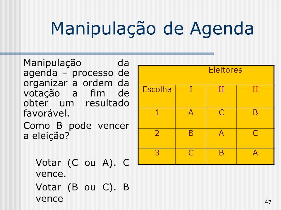 47 Manipulação de Agenda Manipulação da agenda – processo de organizar a ordem da votação a fim de obter um resultado favorável.