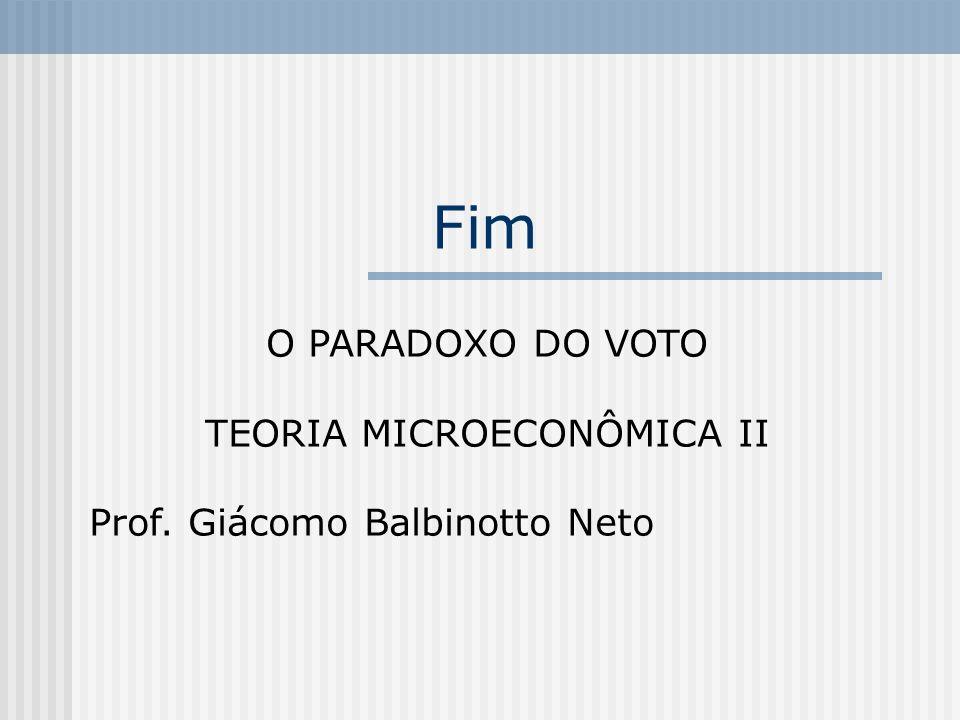 Fim O PARADOXO DO VOTO TEORIA MICROECONÔMICA II Prof. Giácomo Balbinotto Neto