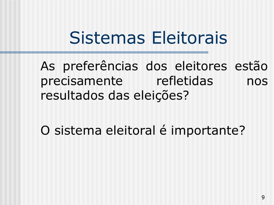 9 Sistemas Eleitorais As preferências dos eleitores estão precisamente refletidas nos resultados das eleições.