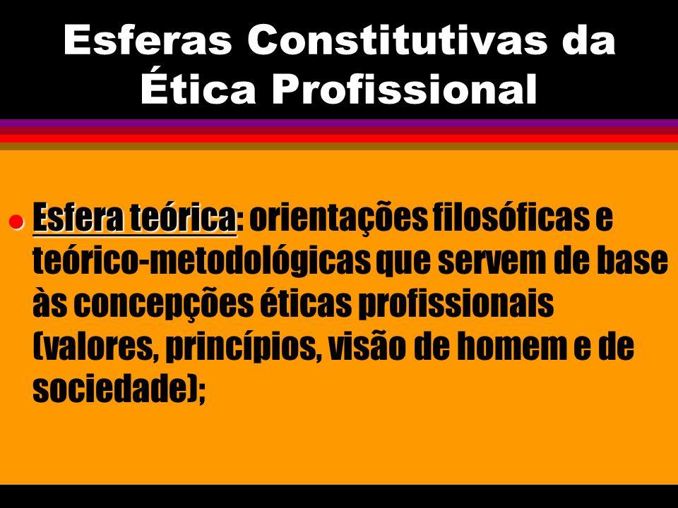 Esferas Constitutivas da Ética Profissional l Esfera teórica l Esfera teórica: orientações filosóficas e teórico-metodológicas que servem de base às c