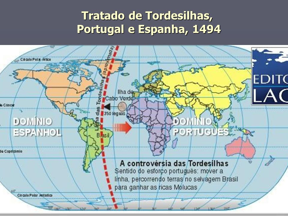 Tratado de Tordesilhas, Portugal e Espanha, 1494