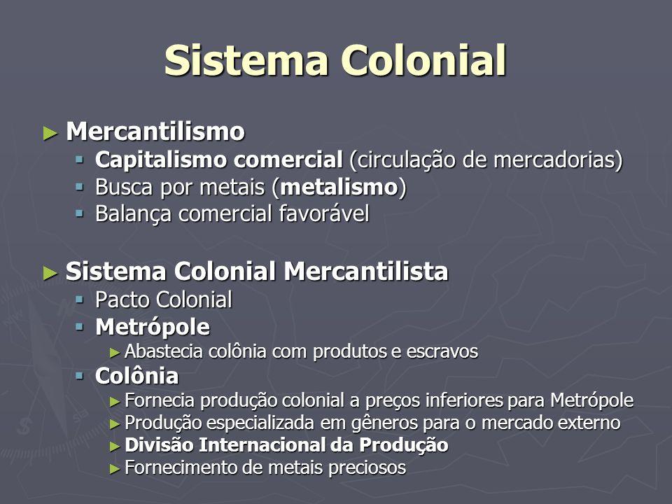 Sistema Colonial Mercantilismo Mercantilismo Capitalismo comercial (circulação de mercadorias) Capitalismo comercial (circulação de mercadorias) Busca