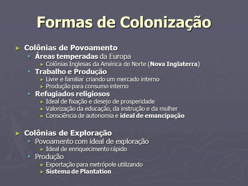 Formas de Colonização Colônias de Povoamento Colônias de Povoamento Áreas temperadas da Europa Áreas temperadas da Europa Colônias Inglesas da América