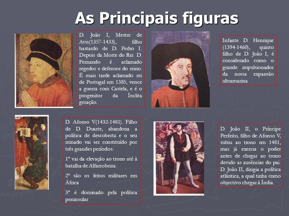 As Principais figuras D. João I, Mestre de Avis(1357-1433), filho bastardo de D. Pedro I. Depois da Morte do Rei D. Fernando é aclamado regedor e defe
