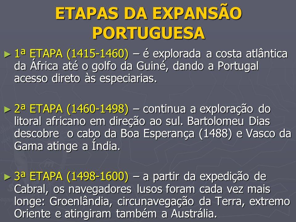 ETAPAS DA EXPANSÃO PORTUGUESA 1ª ETAPA (1415-1460) – é explorada a costa atlântica da África até o golfo da Guiné, dando a Portugal acesso direto às e