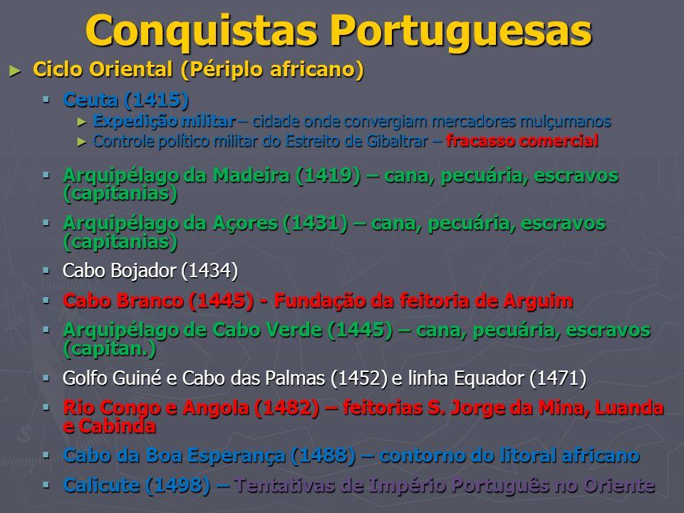 Conquistas Portuguesas Ciclo Oriental (Périplo africano) Ciclo Oriental (Périplo africano) Ceuta (1415) Ceuta (1415) Expedição militar – cidade onde c