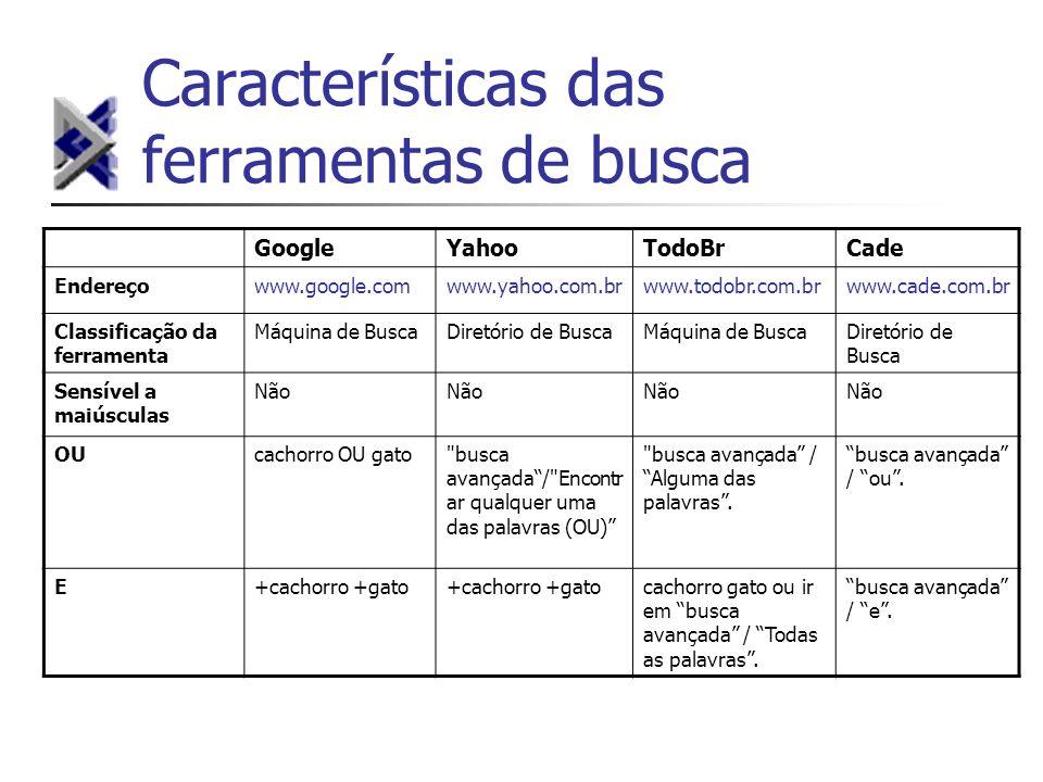 Características das ferramentas de busca GoogleYahooTodoBrCade Endereçowww.google.comwww.yahoo.com.brwww.todobr.com.brwww.cade.com.br Classificação da