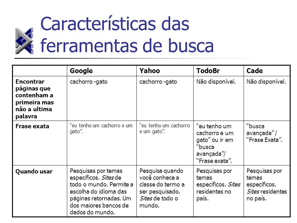 Características das ferramentas de busca GoogleYahooTodoBrCade Encontrar páginas que contenham a primeira mas não a ultima palavra cachorro -gato Não