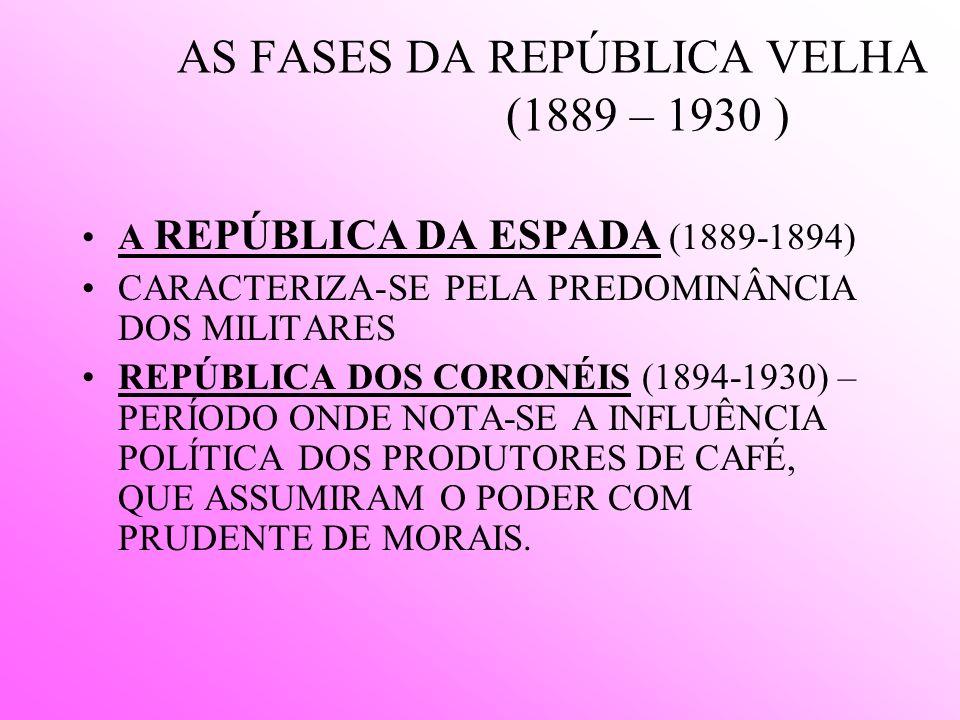 BRASIL - REPÚBLICA A REPÚBLICA VELHA