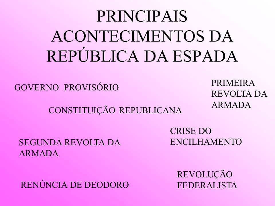 AS FASES DA REPÚBLICA VELHA (1889 – 1930 ) A REPÚBLICA DA ESPADA (1889-1894) CARACTERIZA-SE PELA PREDOMINÂNCIA DOS MILITARES REPÚBLICA DOS CORONÉIS (1