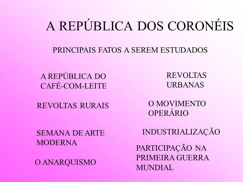 PRINCIPAIS ACONTECIMENTOS DA REPÚBLICA DA ESPADA GOVERNO PROVISÓRIO CONSTITUIÇÃO REPUBLICANA PRIMEIRA REVOLTA DA ARMADA SEGUNDA REVOLTA DA ARMADA CRIS