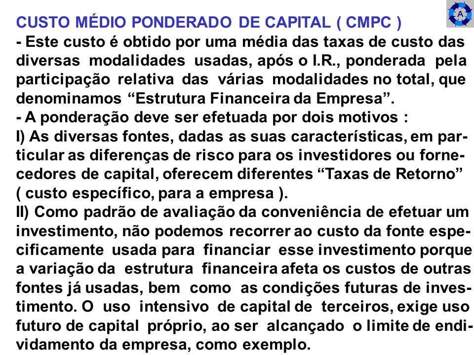 CUSTO MÉDIO PONDERADO DE CAPITAL ( CMPC ) - Este custo é obtido por uma média das taxas de custo das diversas modalidades usadas, após o I.R., pondera