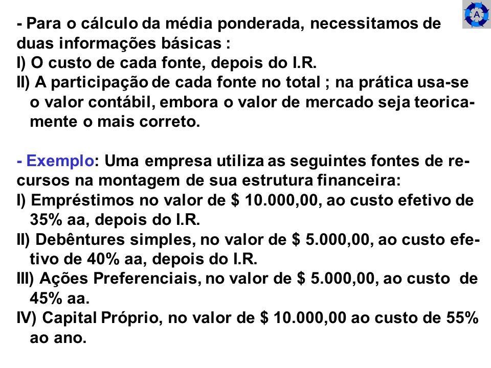- Para o cálculo da média ponderada, necessitamos de duas informações básicas : I) O custo de cada fonte, depois do I.R. II) A participação de cada fo