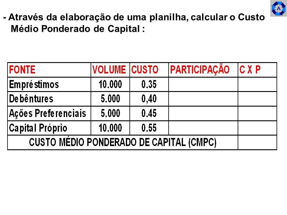 - Através da elaboração de uma planilha, calcular o Custo Médio Ponderado de Capital :