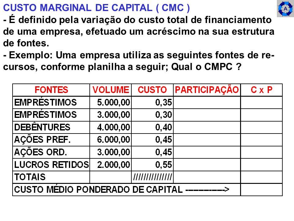 CUSTO MARGINAL DE CAPITAL ( CMC ) - É definido pela variação do custo total de financiamento de uma empresa, efetuado um acréscimo na sua estrutura de