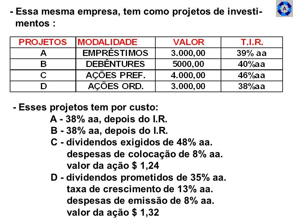 - Essa mesma empresa, tem como projetos de investi- mentos : - Esses projetos tem por custo: A - 38% aa, depois do I.R. B - 38% aa, depois do I.R. C -
