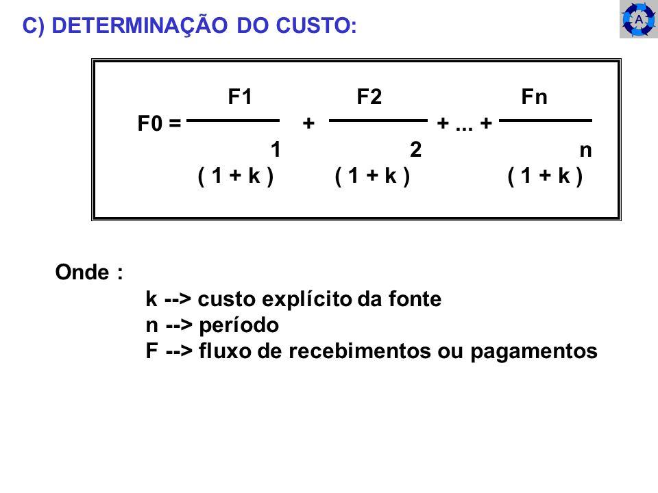 C) DETERMINAÇÃO DO CUSTO: F1 F2 Fn F0 = + +... + 1 2 n ( 1 + k ) ( 1 + k ) ( 1 + k ) Onde : k --> custo explícito da fonte n --> período F --> fluxo d