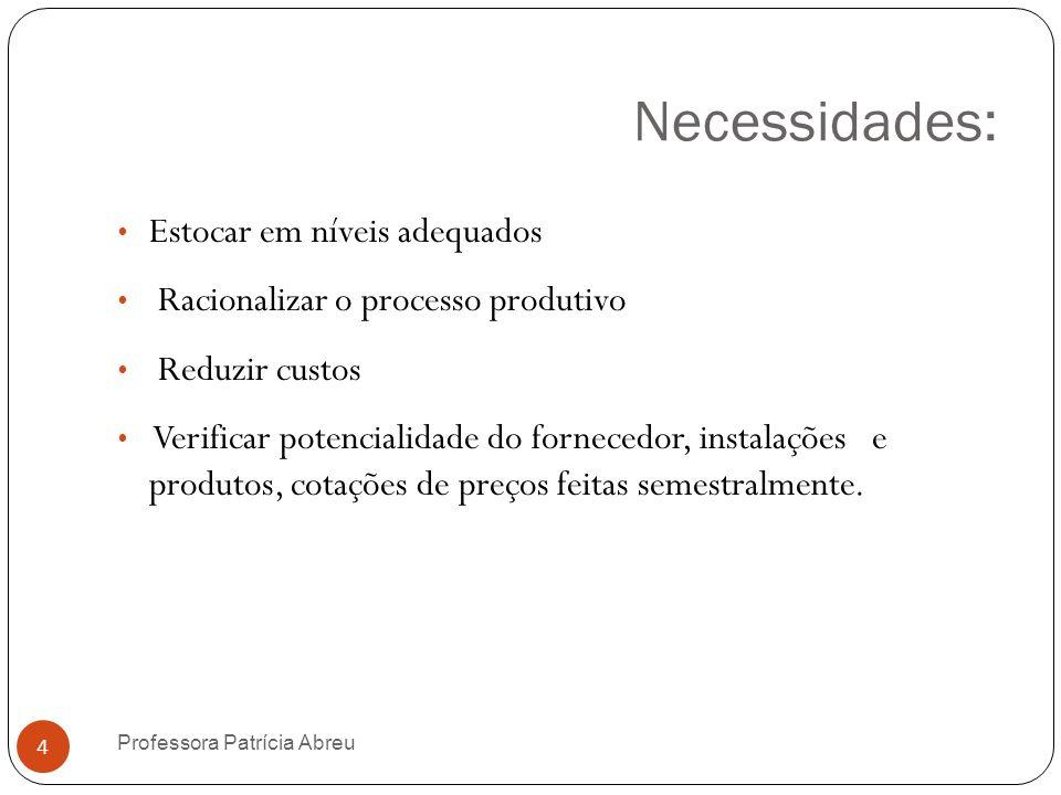Necessidades: Estocar em níveis adequados Racionalizar o processo produtivo Reduzir custos Verificar potencialidade do fornecedor, instalações e produ
