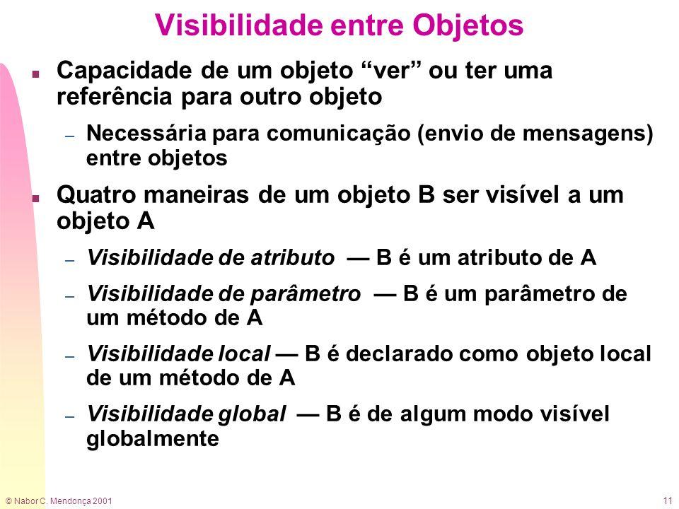 © Nabor C. Mendonça 2001 11 Visibilidade entre Objetos n Capacidade de um objeto ver ou ter uma referência para outro objeto – Necessária para comunic