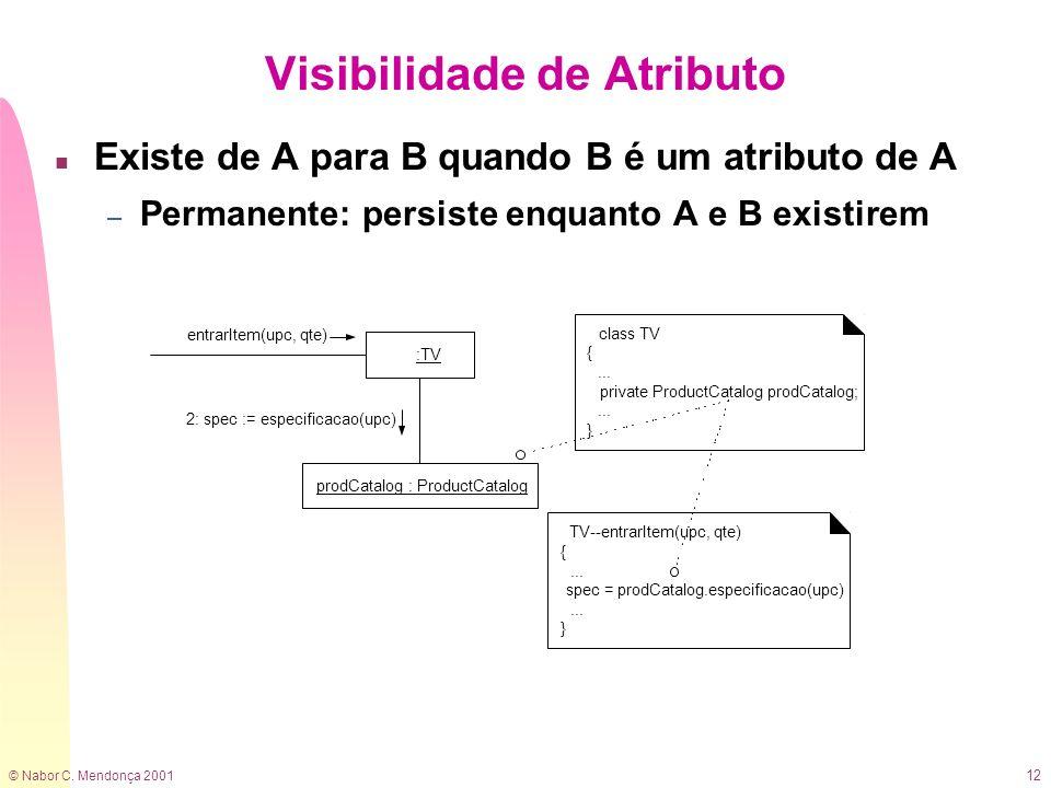 © Nabor C. Mendonça 2001 12 Visibilidade de Atributo n Existe de A para B quando B é um atributo de A – Permanente: persiste enquanto A e B existirem