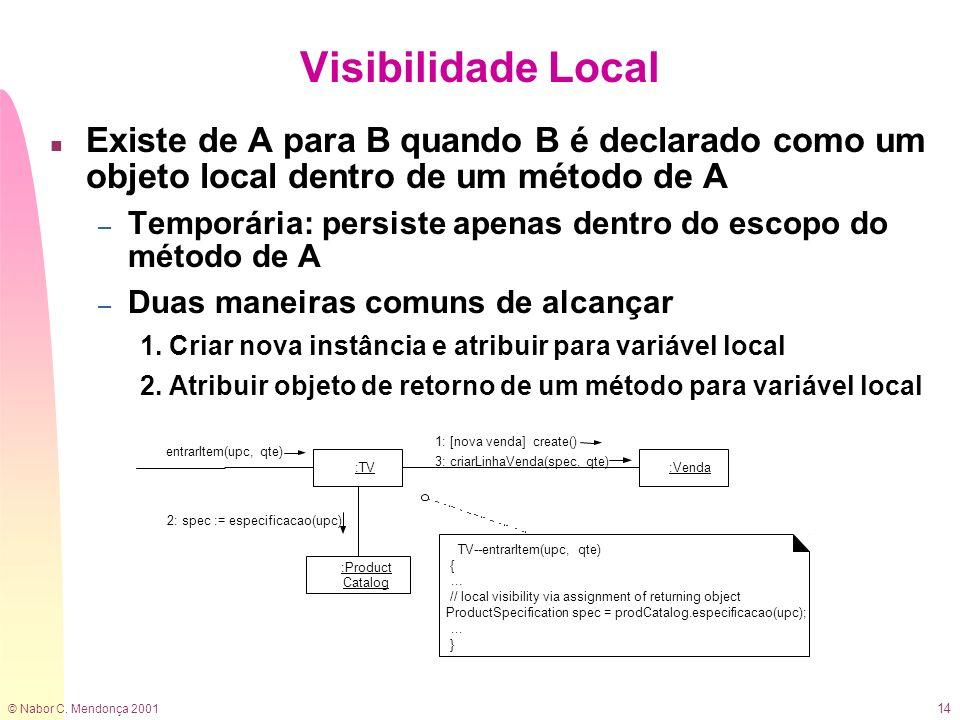 © Nabor C. Mendonça 2001 14 Visibilidade Local n Existe de A para B quando B é declarado como um objeto local dentro de um método de A – Temporária: p