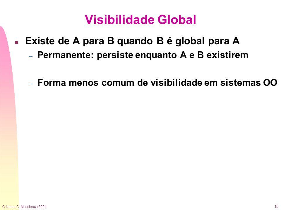 © Nabor C. Mendonça 2001 15 Visibilidade Global n Existe de A para B quando B é global para A – Permanente: persiste enquanto A e B existirem – Forma