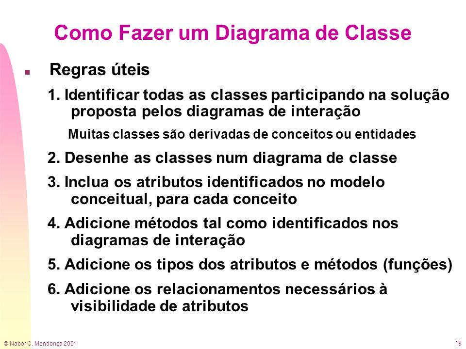 © Nabor C. Mendonça 2001 19 Como Fazer um Diagrama de Classe n Regras úteis 1. Identificar todas as classes participando na solução proposta pelos dia