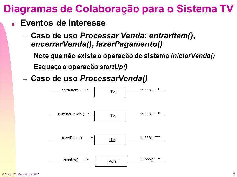 © Nabor C. Mendonça 2001 2 Diagramas de Colaboração para o Sistema TV n Eventos de interesse – Caso de uso Processar Venda: entrarItem(), encerrarVend