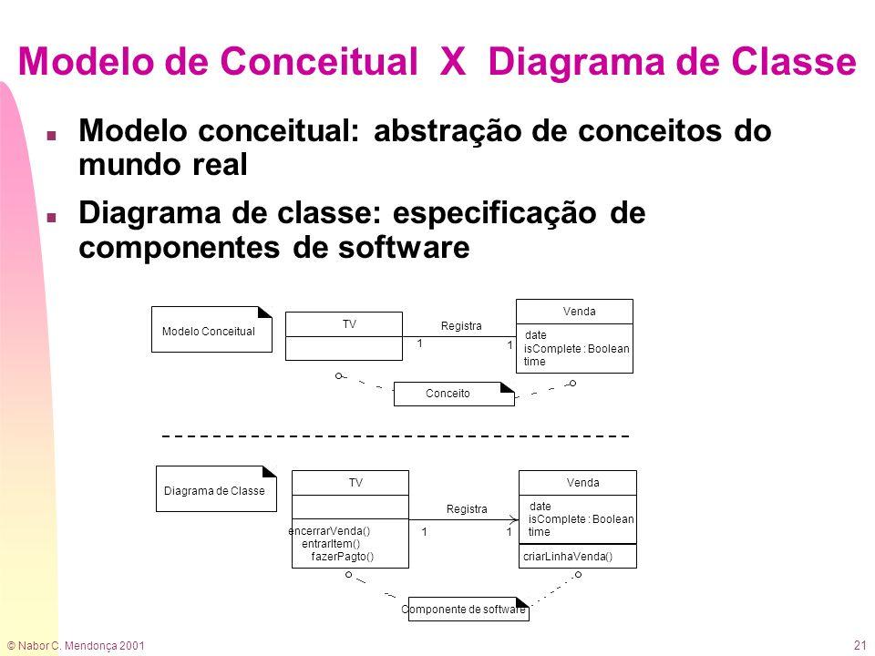 © Nabor C. Mendonça 2001 21 Modelo de Conceitual X Diagrama de Classe n Modelo conceitual: abstração de conceitos do mundo real n Diagrama de classe: