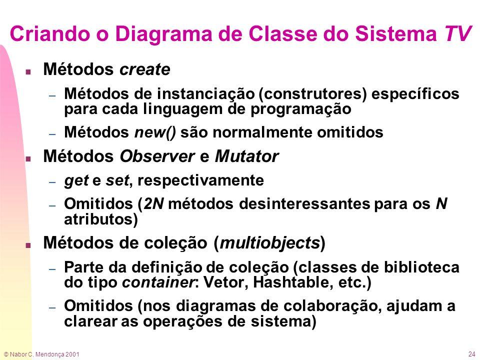 © Nabor C. Mendonça 2001 24 Criando o Diagrama de Classe do Sistema TV n Métodos create – Métodos de instanciação (construtores) específicos para cada