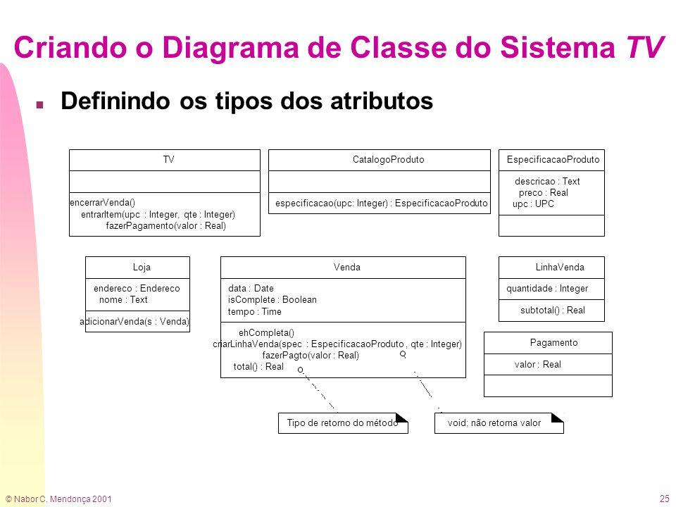 © Nabor C. Mendonça 2001 25 Criando o Diagrama de Classe do Sistema TV n Definindo os tipos dos atributos
