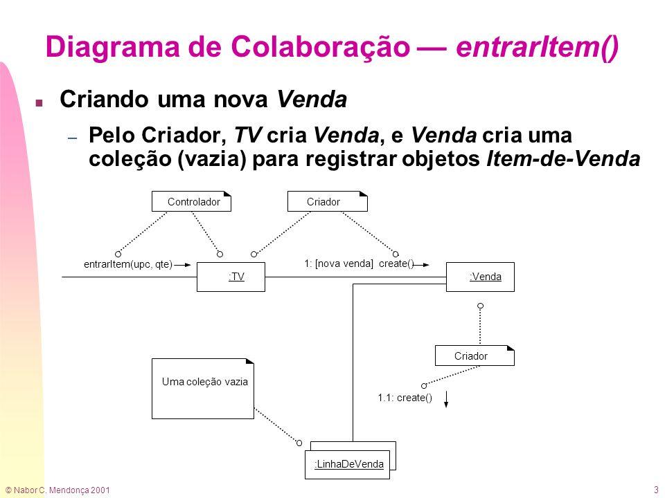 © Nabor C. Mendonça 2001 3 n Criando uma nova Venda – Pelo Criador, TV cria Venda, e Venda cria uma coleção (vazia) para registrar objetos Item-de-Ven