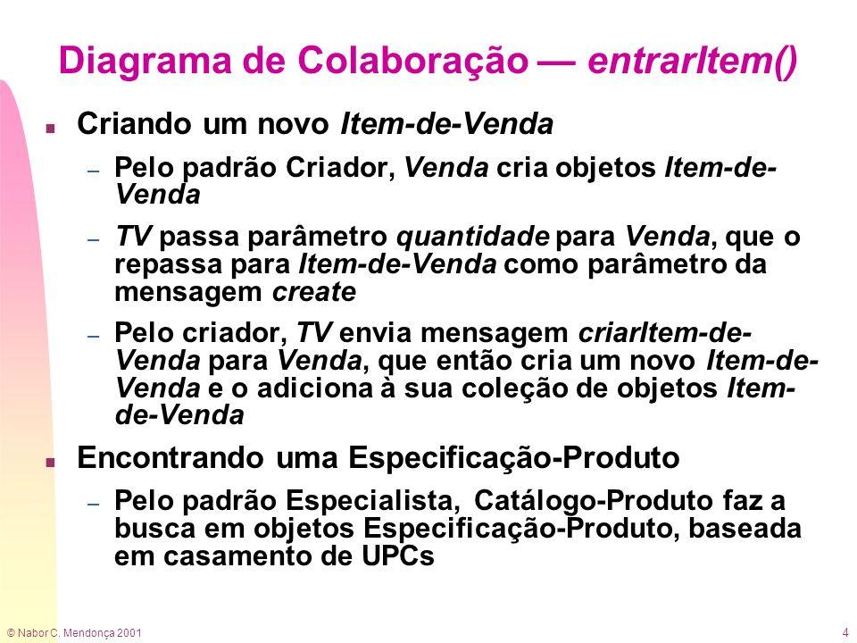 © Nabor C. Mendonça 2001 5 n Diagrama de colaboração final Diagrama de Colaboração entrarItem()