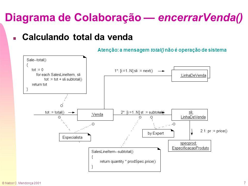 © Nabor C. Mendonça 2001 7 n Calculando total da venda Diagrama de Colaboração encerrarVenda() Atenção: a mensagem total() não é operação de sistema
