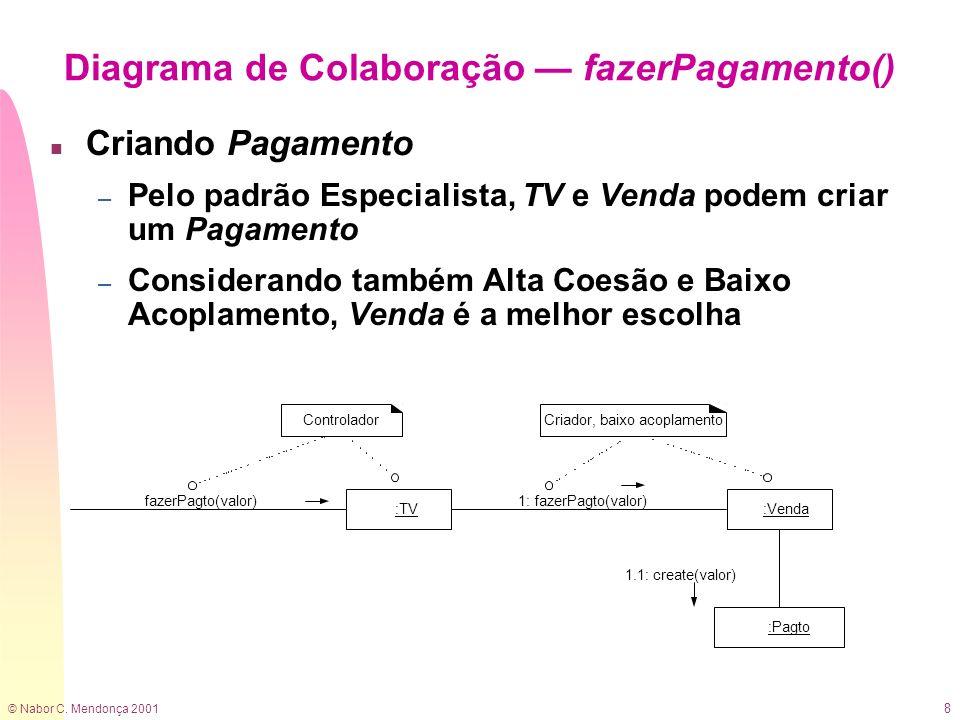 © Nabor C.Mendonça 2001 19 Como Fazer um Diagrama de Classe n Regras úteis 1.