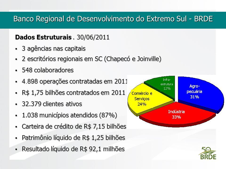 Banco Regional de Desenvolvimento do Extremo Sul - BRDE Dados Estruturais. 30/06/2011 3 agências nas capitais 3 agências nas capitais 2 escritórios re